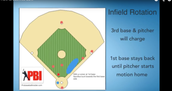 Free video on how to sacrifice bunt - Optimal placement to advance the runner